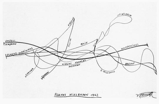 """Figure 7. Wolf Vostell, """"Fluxus Wiesbaden 1962,"""" 1962. Courtesy Stendhal Gallery Online Archive."""